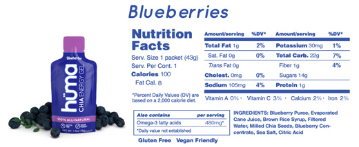Blueberries Huma Gel