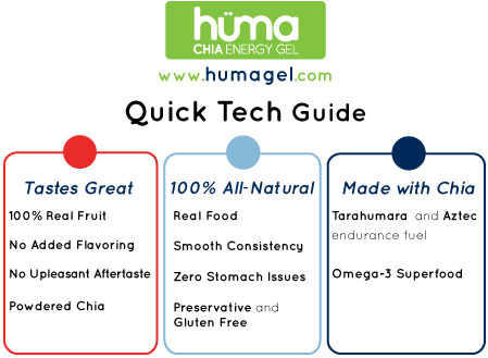 Huma Quick Tech Guide